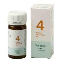 Nr. 4 Kalium chloratum D6 Schüsslerzout Pflüger